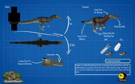 troodon pectinodon fossils and archaeology mod jurassic