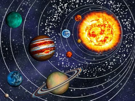 Wall Murals Maps 3d solar system 9 planets in their orbits wall mural