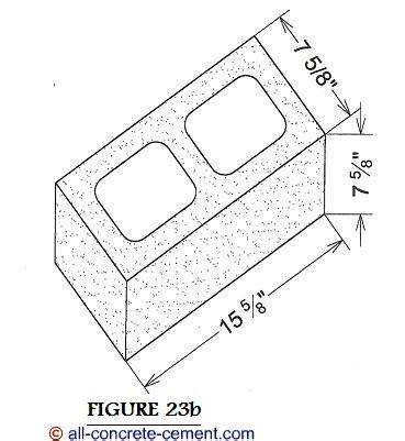 concrete block sizes concrete block foundations home foundations waterproof