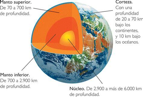 como hacer las capas de la tierra en icopor nuestro mundo quot planeta tierra quot capas internas de la tierra
