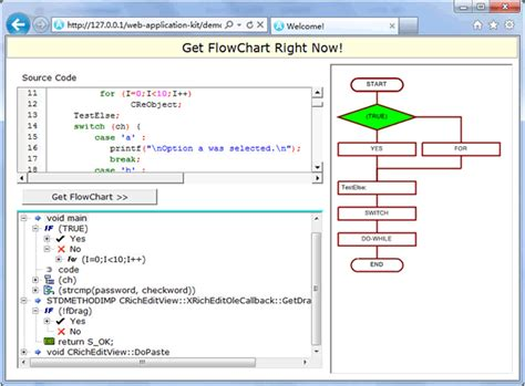 generate flowchart from code establish the flowchart in athtek free tutorial of