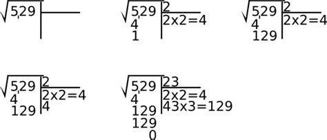 pasos para hacer una raiz cuadrada ra 237 z cuadrada jacobo tarr 237 o
