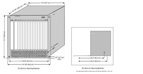 23 Inch Rack Dimensions by Rack Mounting