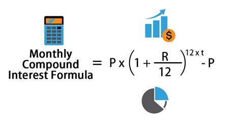 monthly compound interest formula examples  excel