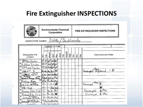 visual inspection report sle extinguisher inspection report template