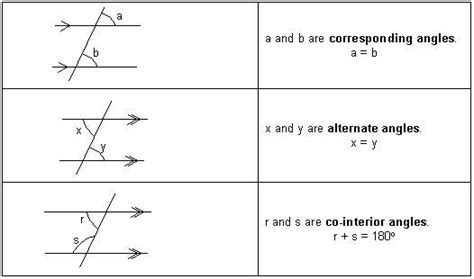 angles between parallel lines worksheet angles parallel lines geometry tutorial