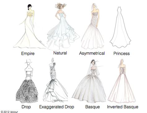 Wedding Dress Styles: Everything You Need to Know   Woman