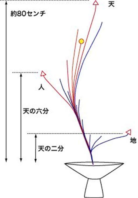 layout arrangement meaning 96 best ikebana images on pinterest floral arrangements