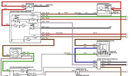land rover freelander td4 wiring diagram free