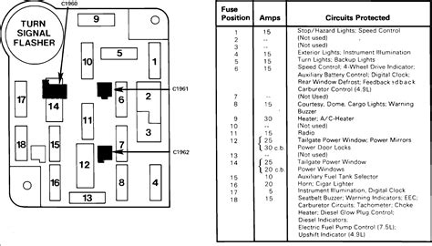 1990 f250 fuse box diagram wiring diagram with description