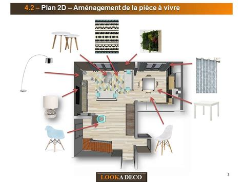 Home Decoration Shopping by D 233 Coration D Int 233 Rieur Pi 232 Ce 224 Vivre Et Cuisine Chatou