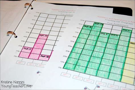 Student Data Tracking Binders I Love This Idea Math Pinterest Middle School Grades Middle School Student Data Notebooks Templates
