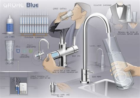 grohe ag the chicago athenaeum grohe blue mono water filtration