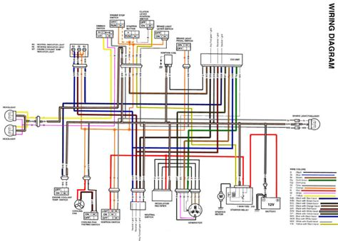 yamaha 350 warrior wiring diagram yamaha warrior 350 wiring diagram 450x300 likewise also