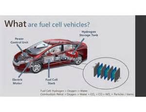 Why Battery Electric Vehicles Will Beat Fuel Cells Fuel Cell Vehicles