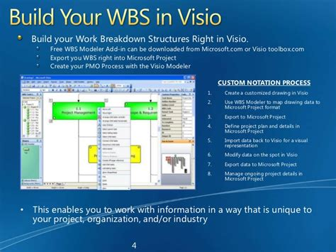 work breakdown structure visio it v visio 2007 presentation 090309