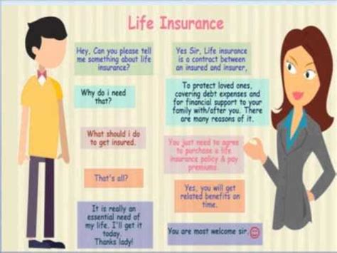 do i need life insurance to buy a house why do we need life insurance policy youtube