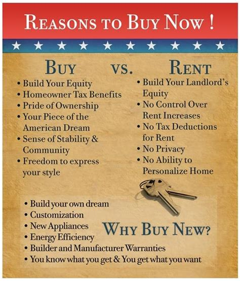 8 Reasons To Avoid Renting A Home by Buy Vs Rent Burbed