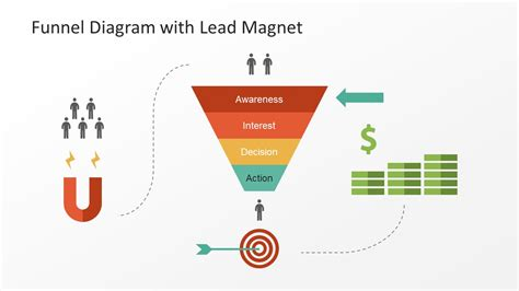 Funnel Diagram With Lead Magnet Powerpoint Template Slidemodel Lead Magnet Template