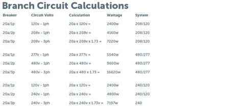 image gallery watts formula