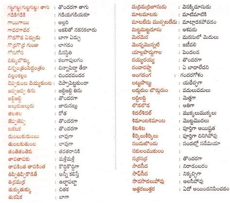 Offer Letter Meaning In Telugu image gallery telugu words