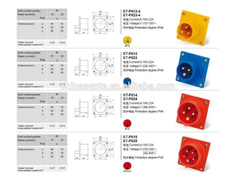 china supplier outlet single phase ac power connector