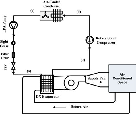 schematic diagram air conditioning system wiring diagram
