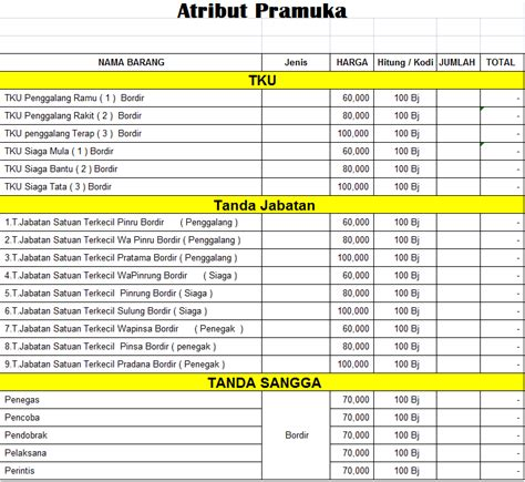 tutorial penggunaan dasi mei 2013 grosir pramuka