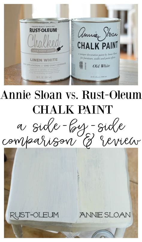 sloan chalk paint vs rust oleum chalked paint