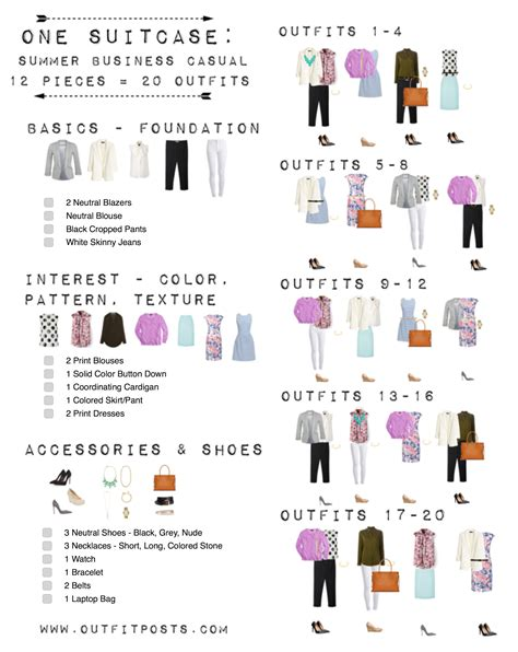 Summer Wardrobe Checklist by One Suitcase Checklist Summer Business Casual Capsule