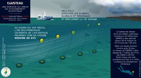 les oceans au coeur du changement climatique equipe cousteau