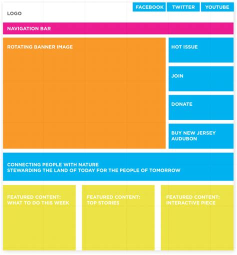 layout of web page good website layout google search website design