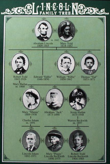 abe lincoln family tree does lincoln any descendants living today rhapsody