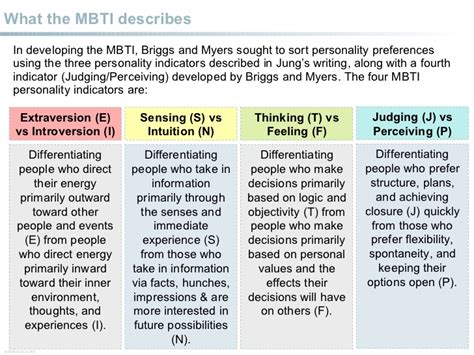 test myers briggs myers briggs type indicators overview