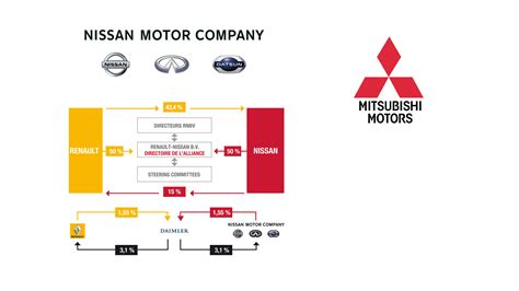 motor corporation nissan motor corporation 2019 2020 new car release and