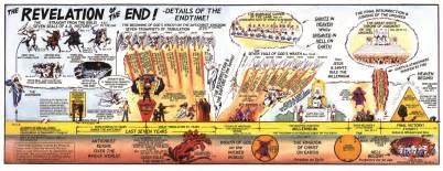 events in the book of revelation end time info