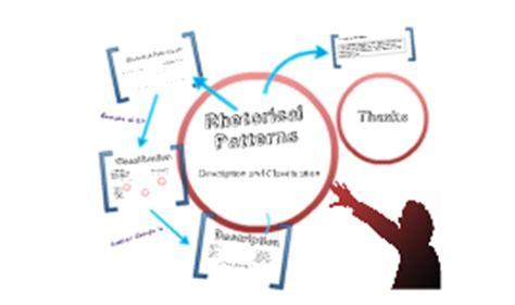 rhetorical pattern english copy of rhetorical patterns classification by roger juarez