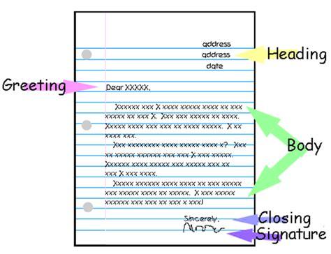 Letter Closing Lines Personal Personal Letter Belajar Bahasa Inggris