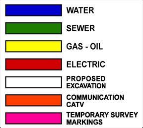 utility color codes centerline utility locating underground utility locating