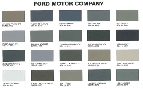 Ford Truck Interior Paint by High Quality Ford Interior Paint 2 Medium Graphite Ford
