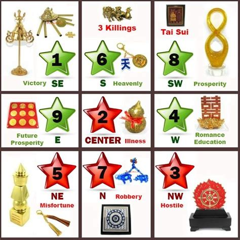 new year 2018 feng shui cures 105 best images about feng shui 2016 on feng