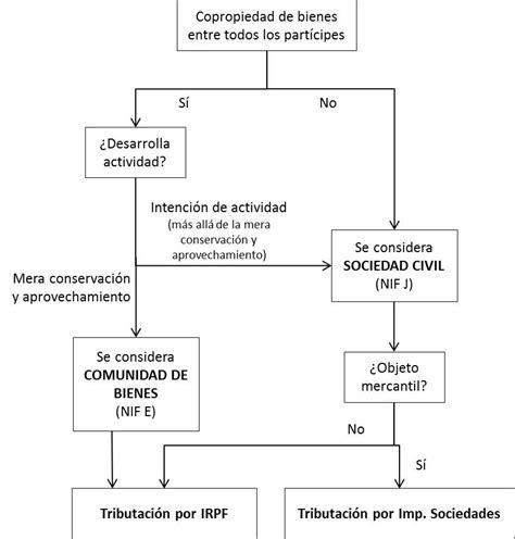 impuestos vehiculos newhairstylesformen2014com impuesto a la renta sociedades ecuador 2015