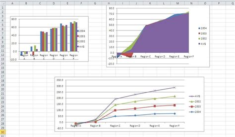 Excel Spreadsheet To Graph by Tip Apply A Size To All Charts On An Excel