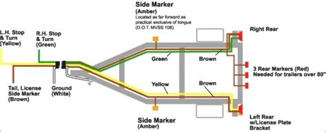 4 prong trailer wiring diagram wiring diagram