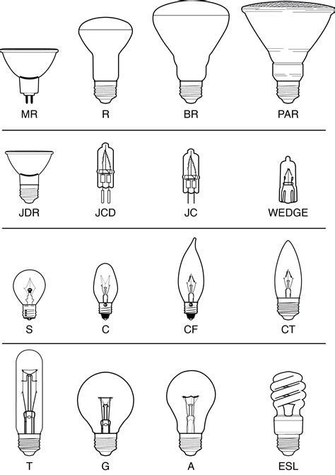 light bulb sizes flood light size chart 90 on 40 watt flood light