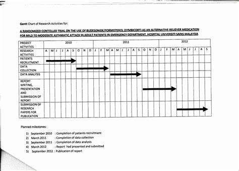 10 gantt chart excel template 2012 exceltemplates