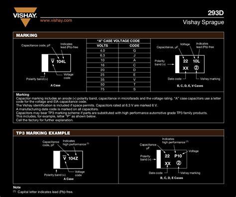 smd resistor markings smd resistor markings 28 images resistor basics 2 identifying values ecobion labs surface