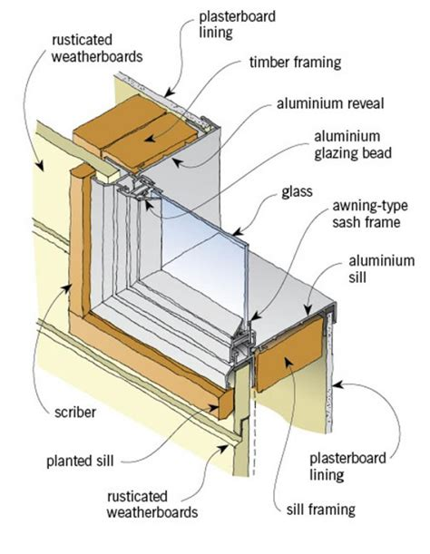 Windowsill Meaning Windowsill Definition Of Windowsill In From The