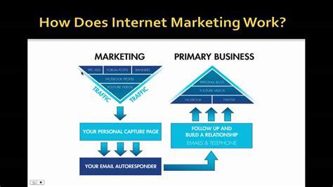 How To Make Money In Online Marketing - money online claim how to make free money for free how to make money internet