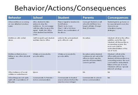 layout behavior asdculture rethinking the iep